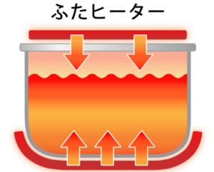 アイリスオーヤマ銘柄炊きふたヒーター