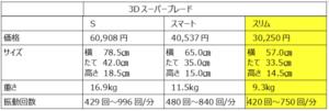 3Dスーパーブレード表