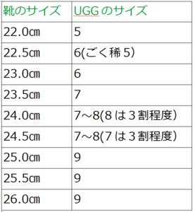 UGG選ぶサイズ.PNG